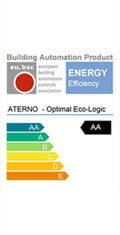 Système de régulation Aterno classé AA
